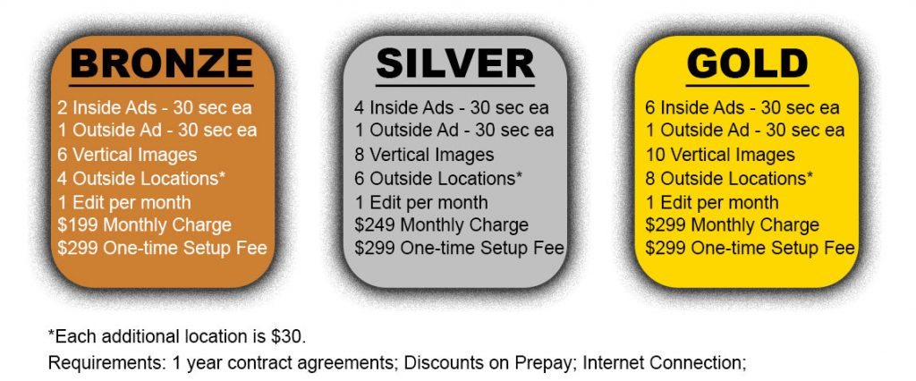 Host Pricing