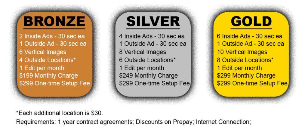 Host Pricing