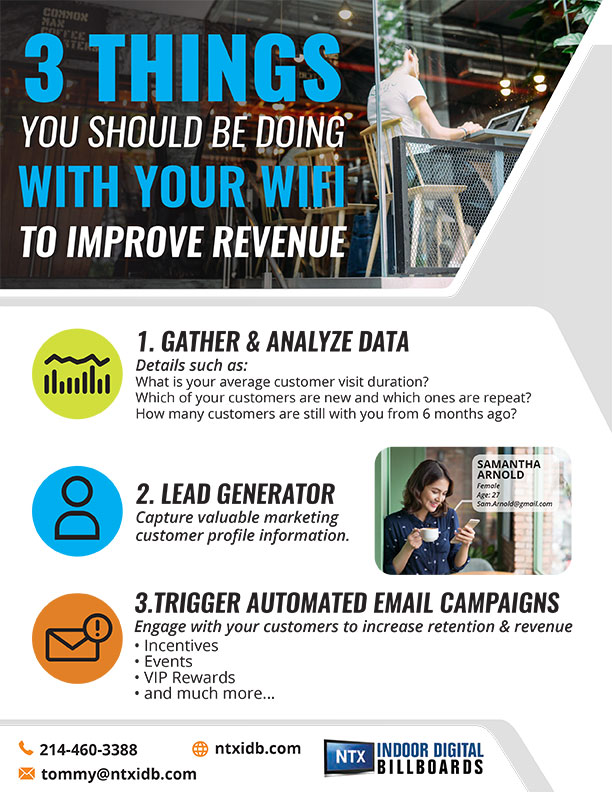 Three-Things-You-Should-Be-Doing-With-Your-WIFI-To-Improve-Revenue - CLICK TO VIEW/DOWNLOAD PDF